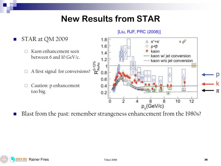 New Results from STAR