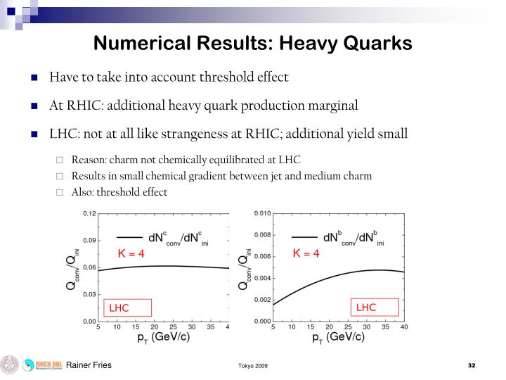 Numerical Results: Heavy Quarks