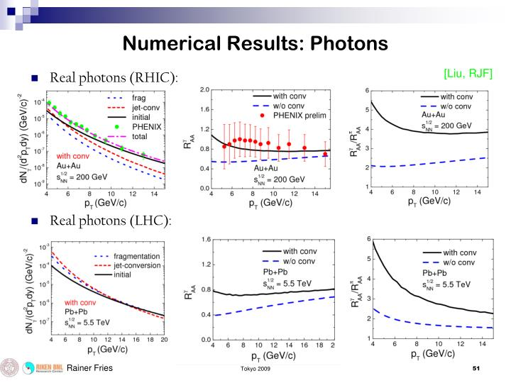 Numerical Results: Photons