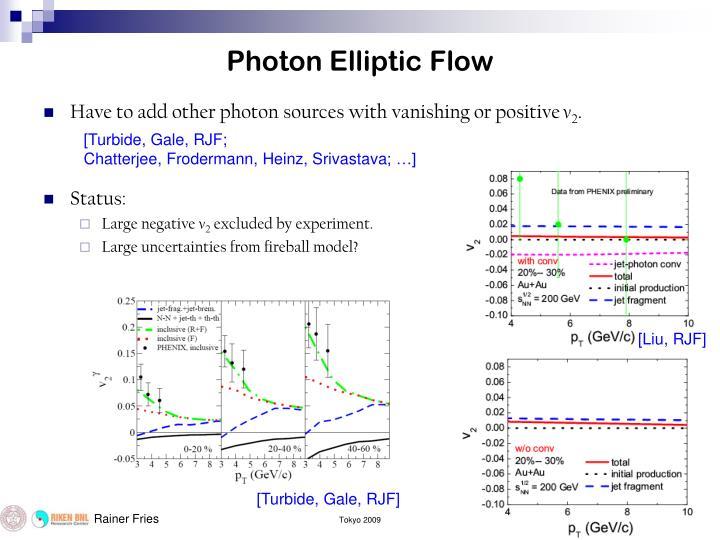 Photon Elliptic Flow