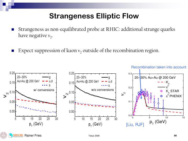 Strangeness Elliptic Flow