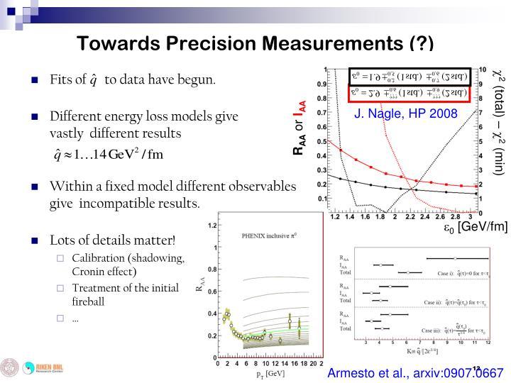 Towards Precision Measurements (?)