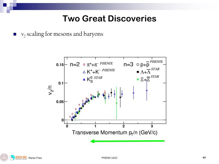 Two Great Discoveries