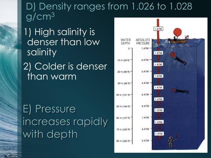 D) Density ranges from 1.026 to 1.028 g/cm
