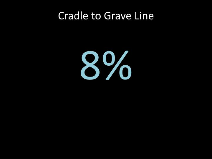 Cradle to Grave Line