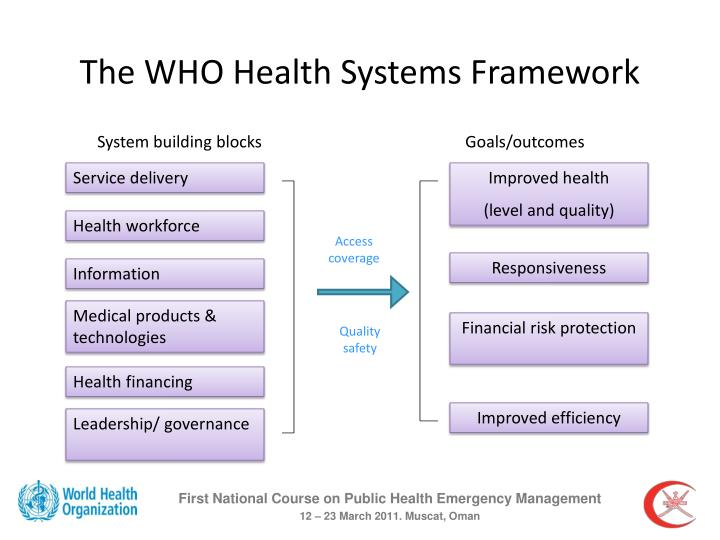 The WHO Health Systems Framework