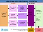 first national course on public health emergency management 12 23 march 2011 muscat oman31