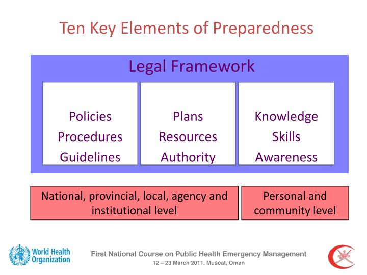 Ten Key Elements of Preparedness