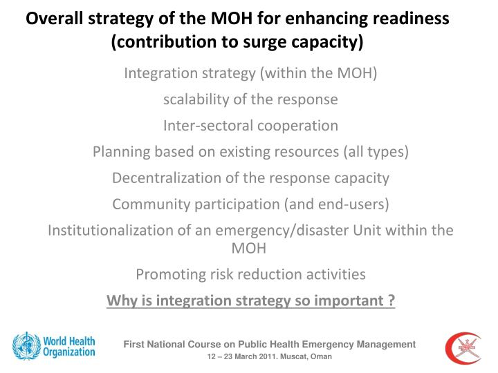 Overall strategy of the MOH for enhancing readiness (contribution to surge capacity)