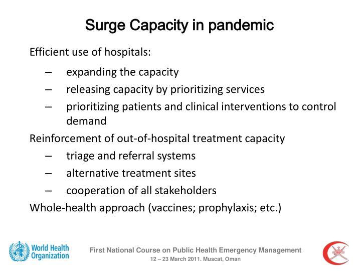Surge Capacity in pandemic