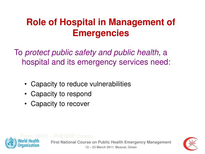 Role of Hospital in Management of Emergencies
