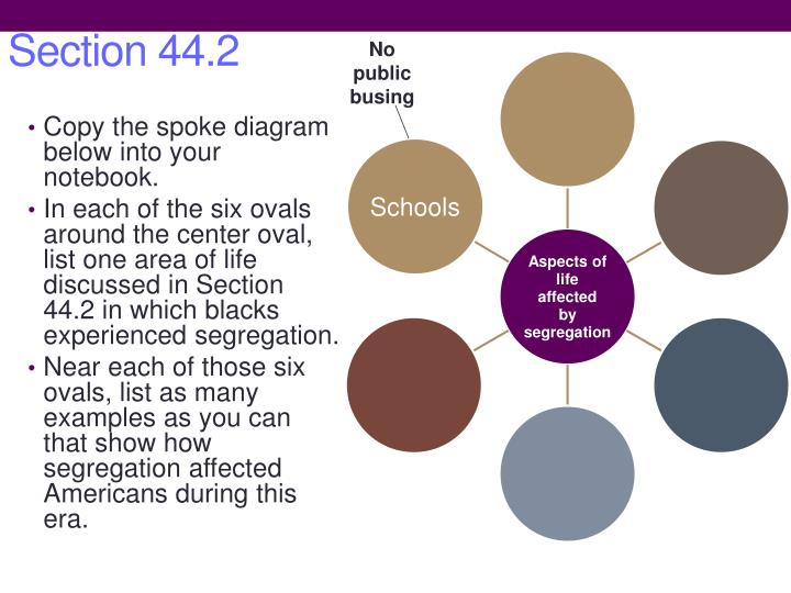 Section 44.2