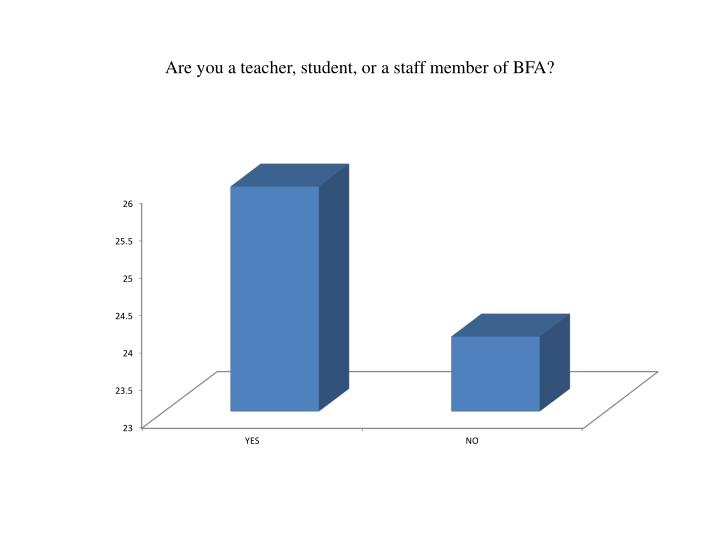 Are you a teacher, student, or a staff member of BFA?