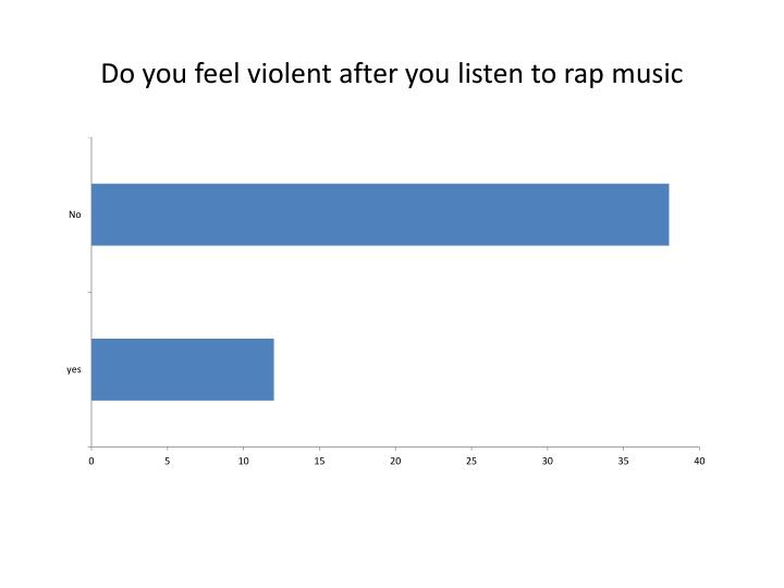 Do you feel violent after you listen to rap music