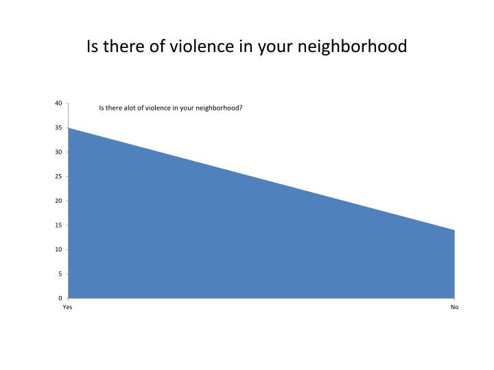 Is there of violence in your neighborhood