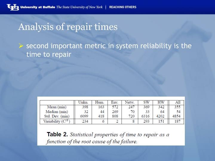 Analysis of repair times