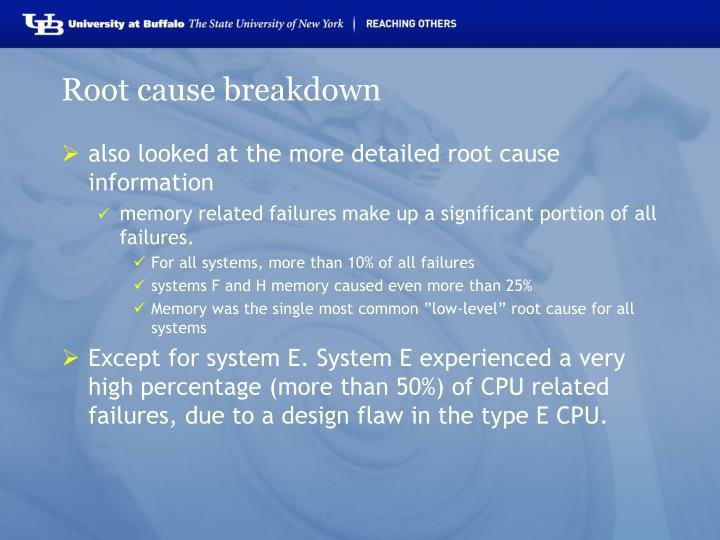 Root cause breakdown