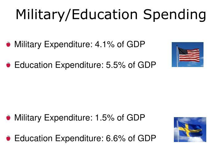 Military/Education Spending