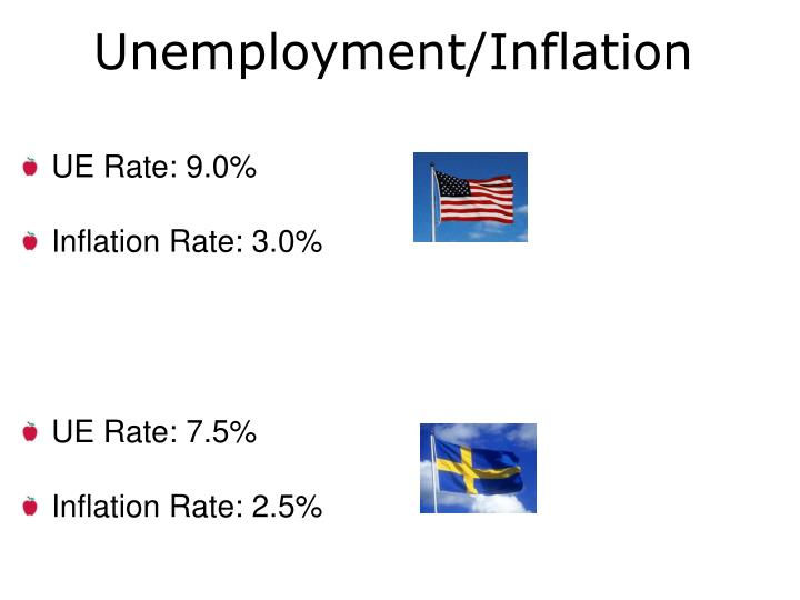 Unemployment/Inflation