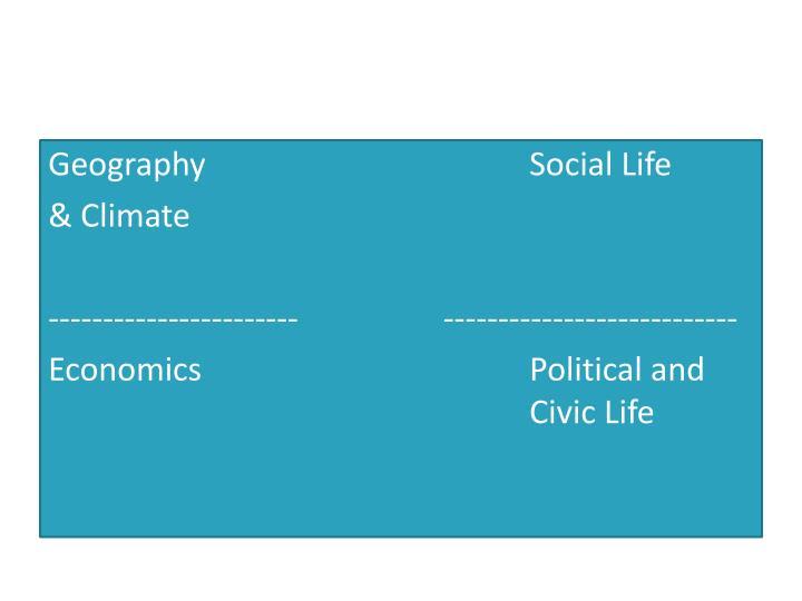 GeographySocial Life