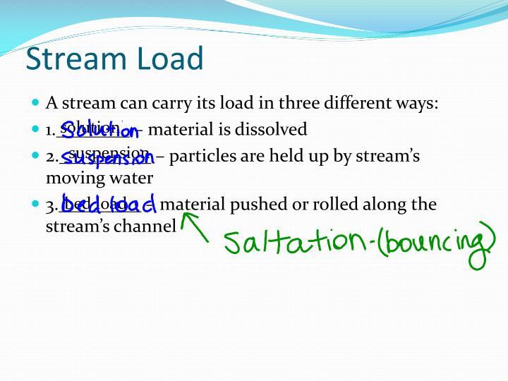 Stream Load