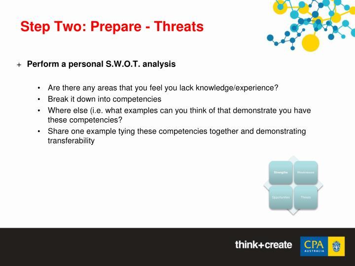 Step Two: Prepare - Threats
