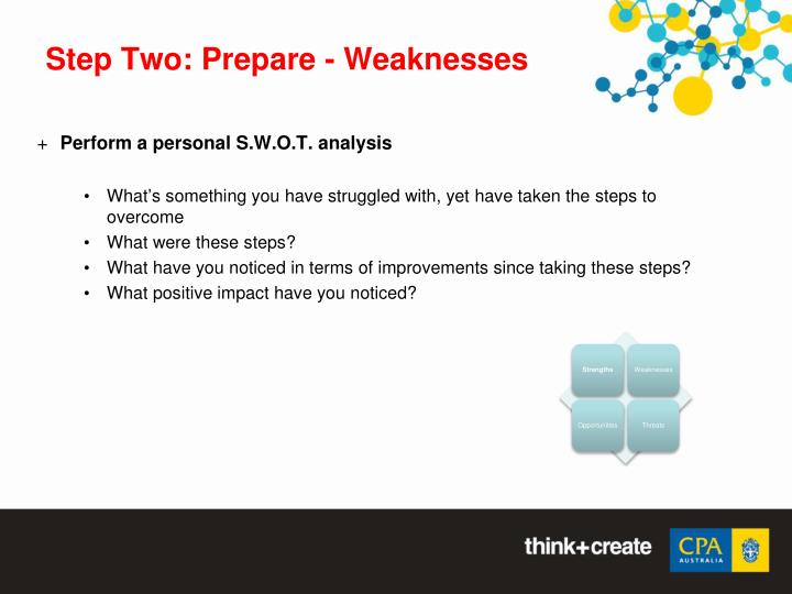 Step Two: Prepare - Weaknesses