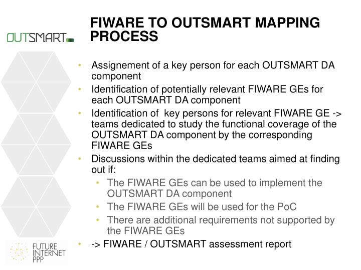 FIWARE to OUTSMART