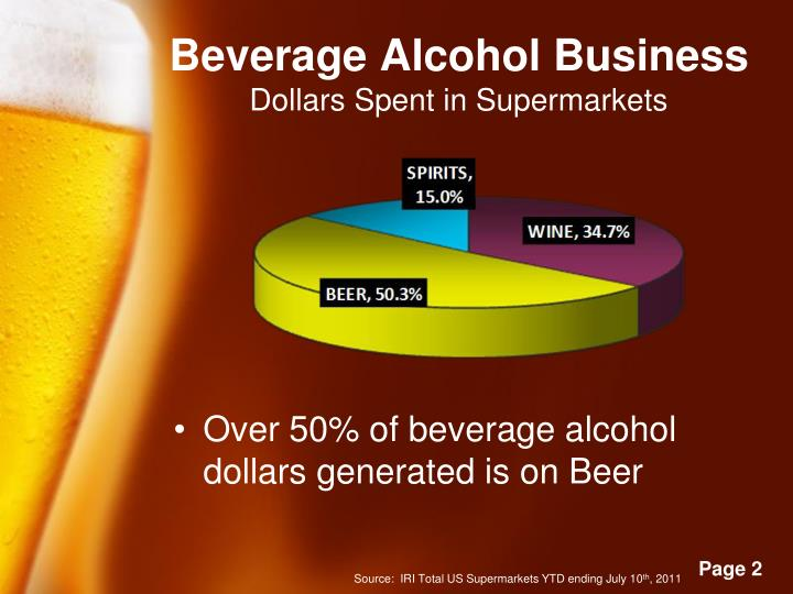 Beverage Alcohol Business