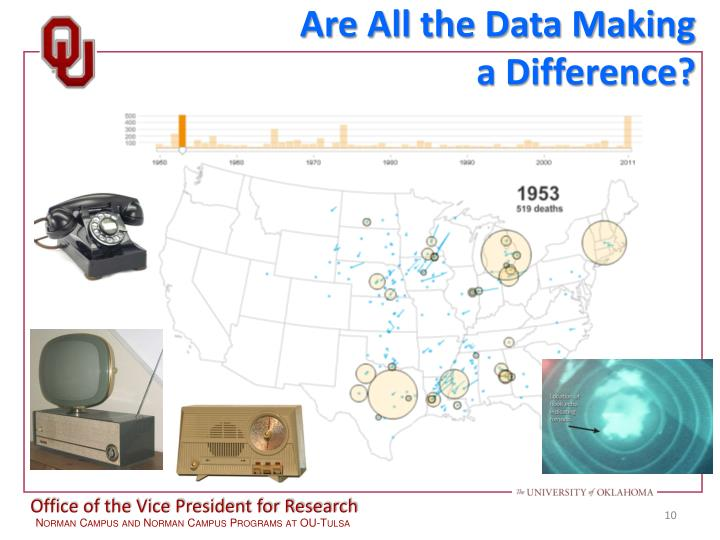 Are All the Data Making
