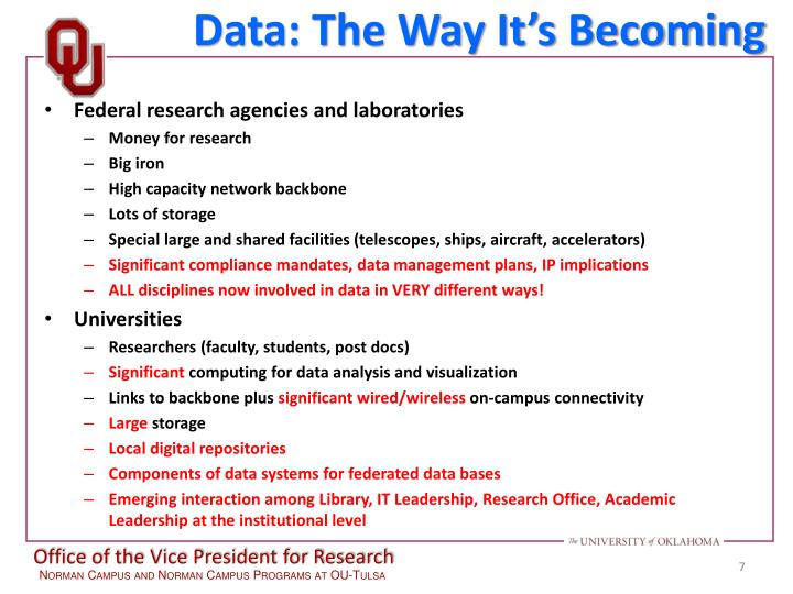 Data: The Way It's Becoming