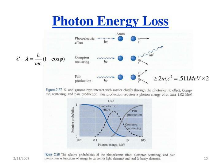 Photon Energy Loss