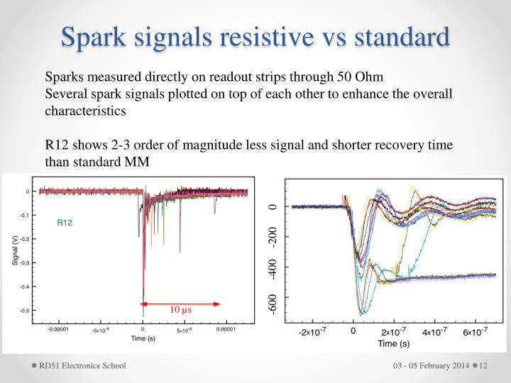 Spark signals resistive vs standard