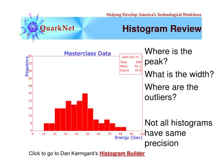 Histogram Review