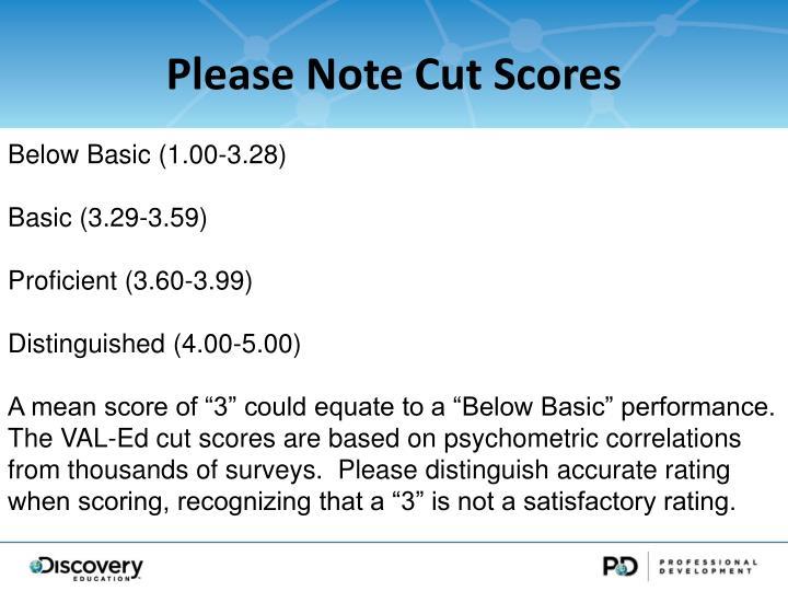Please Note Cut Scores