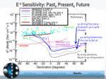 e 2 sensitivity past present future