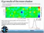 ic40 results of the moon shadow