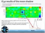 ic40 results of the moon shadow1