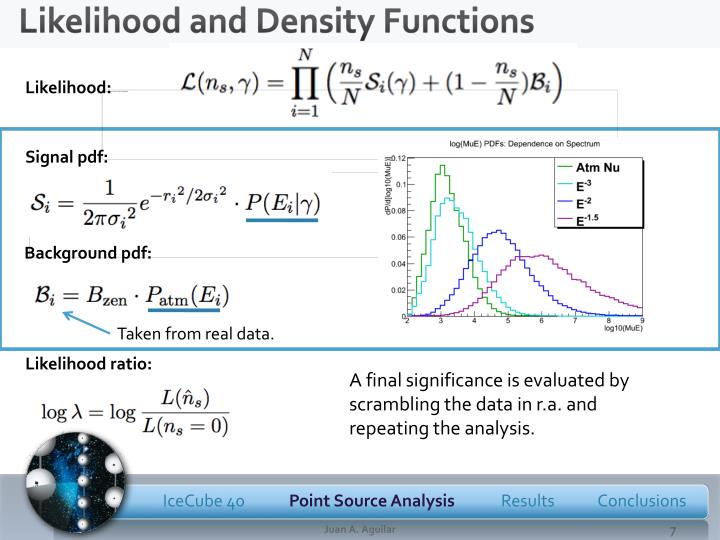 Likelihood and Density Functions