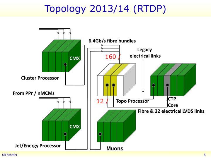 Topology 2013/14 (RTDP)