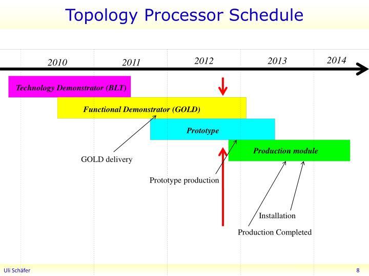 Topology Processor Schedule