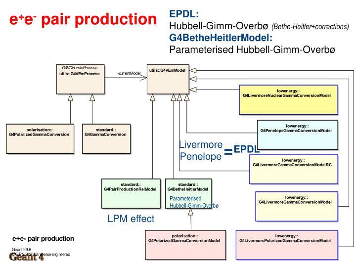 EPDL: