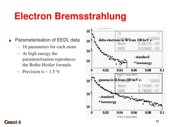 Electron Bremsstrahlung