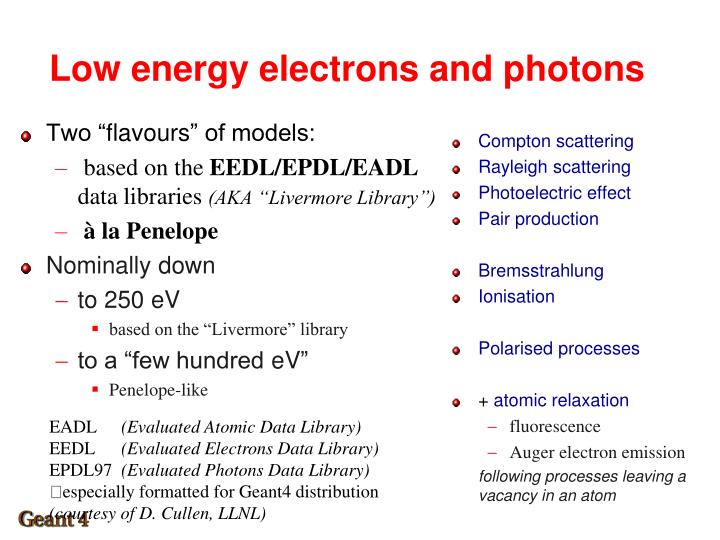 Low energy electrons and photons
