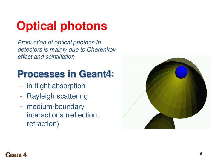 Photon entering a light concentrator CTF-Borexino