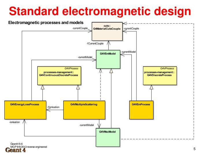 Standard electromagnetic design