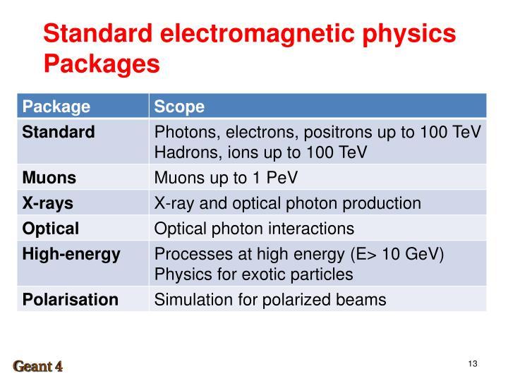 Standard electromagnetic physics