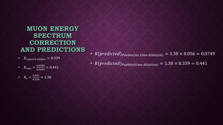 Muon energy spectrum correction