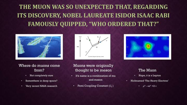 The muon was so unexpected that, regarding its discovery, Nobel laureate