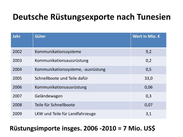 Deutsche Rüstungsexporte nach Tunesien